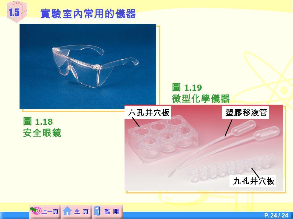 P. 23 / 24 圖 1.16 電子天平 圖 1.17 三桿式天平 1.5 實驗室內常用的儀器