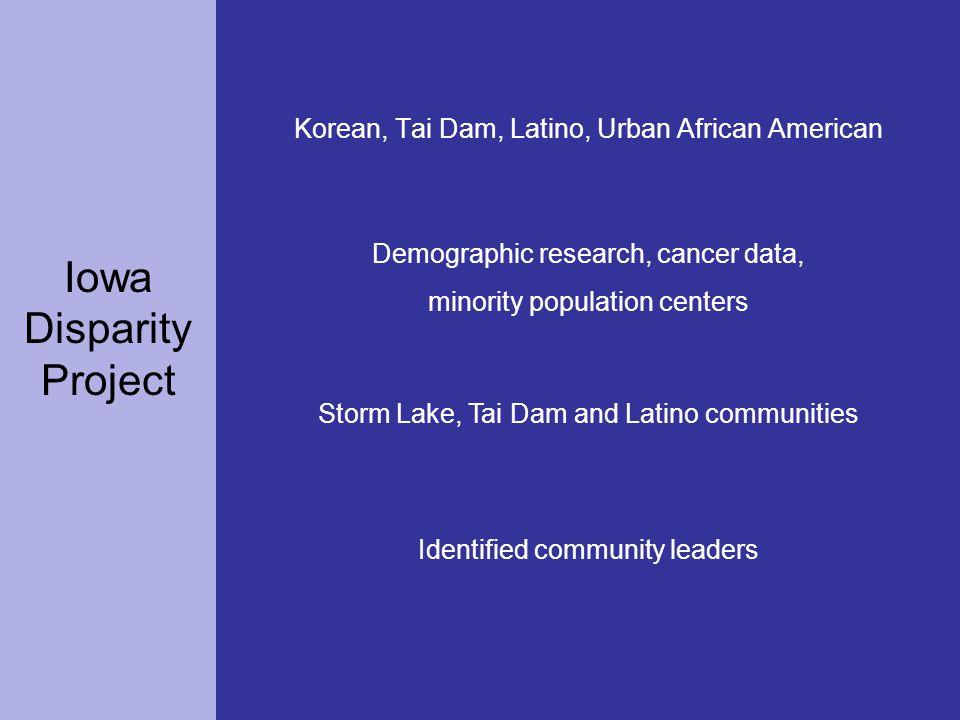 Korean, Tai Dam, Latino, Urban African American Iowa Disparity Project Demographic research, cancer data, minority population centers Storm Lake, Tai Dam and Latino communities Identified community leaders