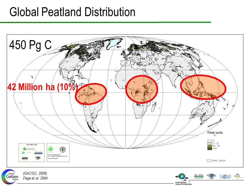 Global Peatland Distribution 450 Pg C 42 Million ha (10%) (GACGC, 2000) Page et al. 2004