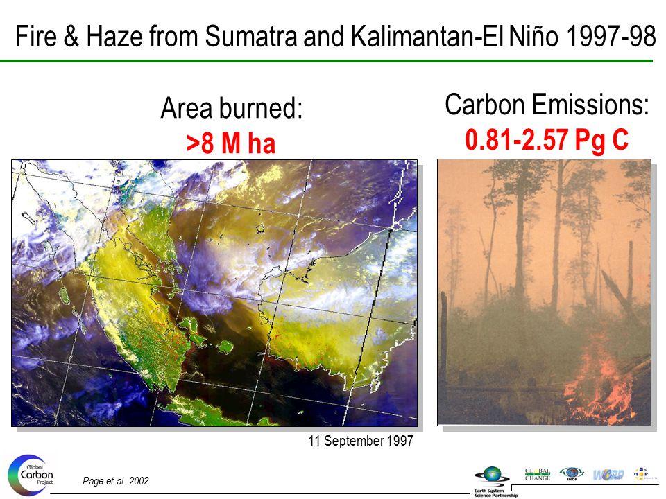 Fire & Haze from Sumatra and Kalimantan-El Niño 1997-98 11 September 1997 Area burned: >8 M ha Carbon Emissions: 0.81-2.57 Pg C Page et al.