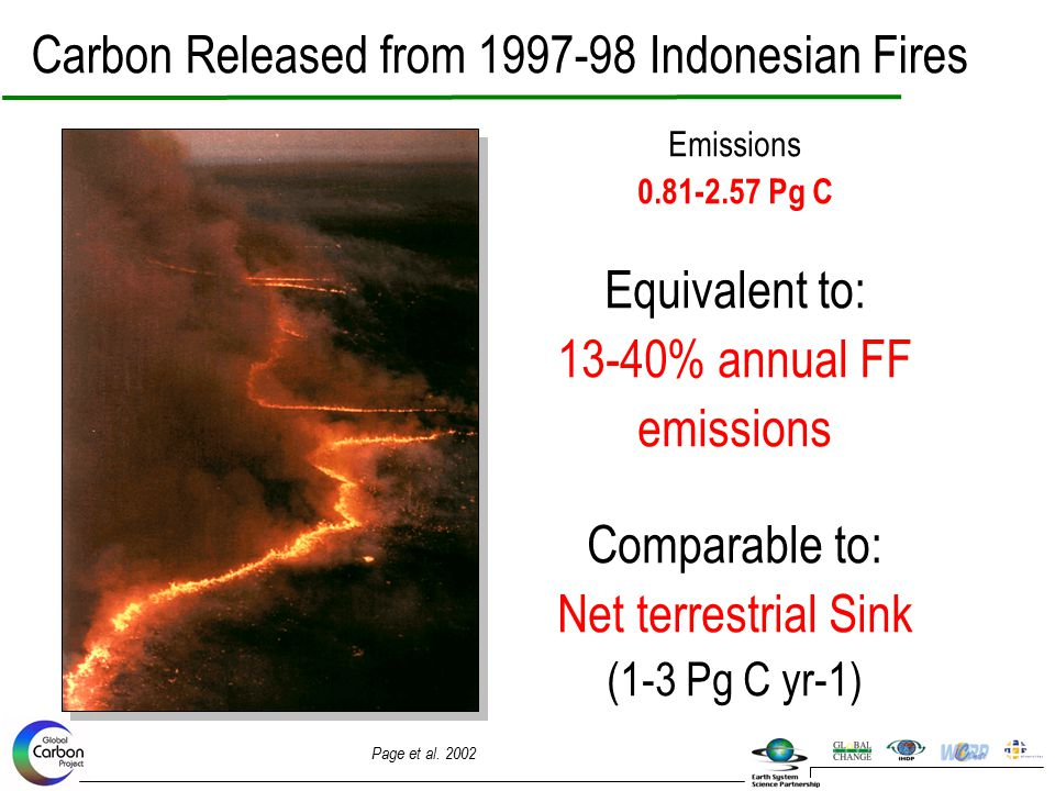 Emissions 0.81-2.57 Pg C Equivalent to: 13-40% annual FF emissions Comparable to: Net terrestrial Sink (1-3 Pg C yr-1) Carbon Released from 1997-98 In