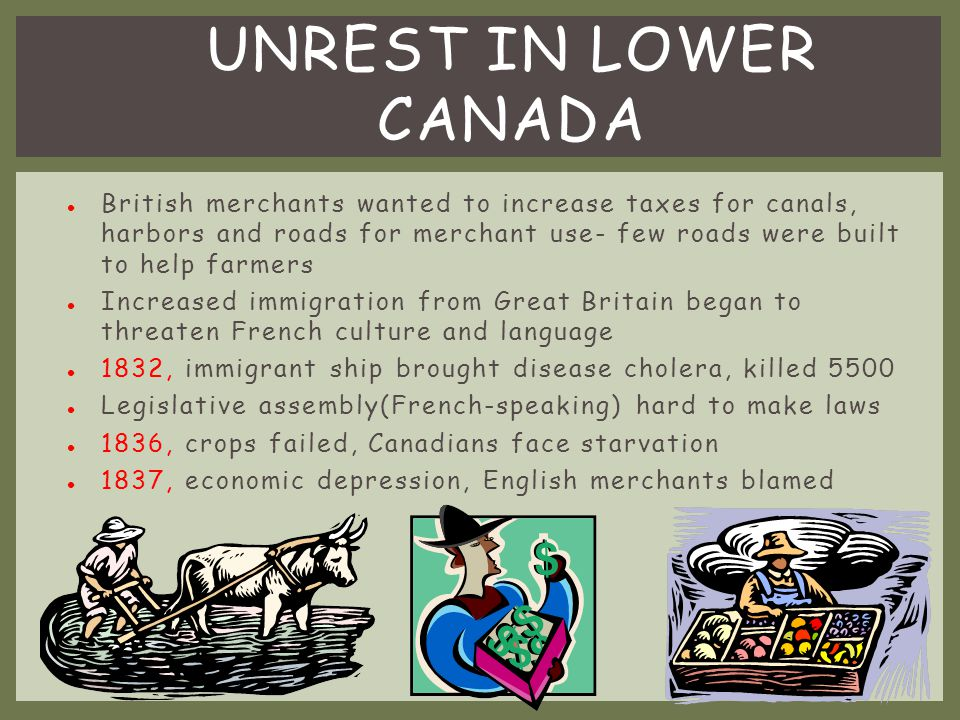 GOVERNMENT IN UPPER & LOWER CANADA- CONSTITUTIONAL ACT, 1791