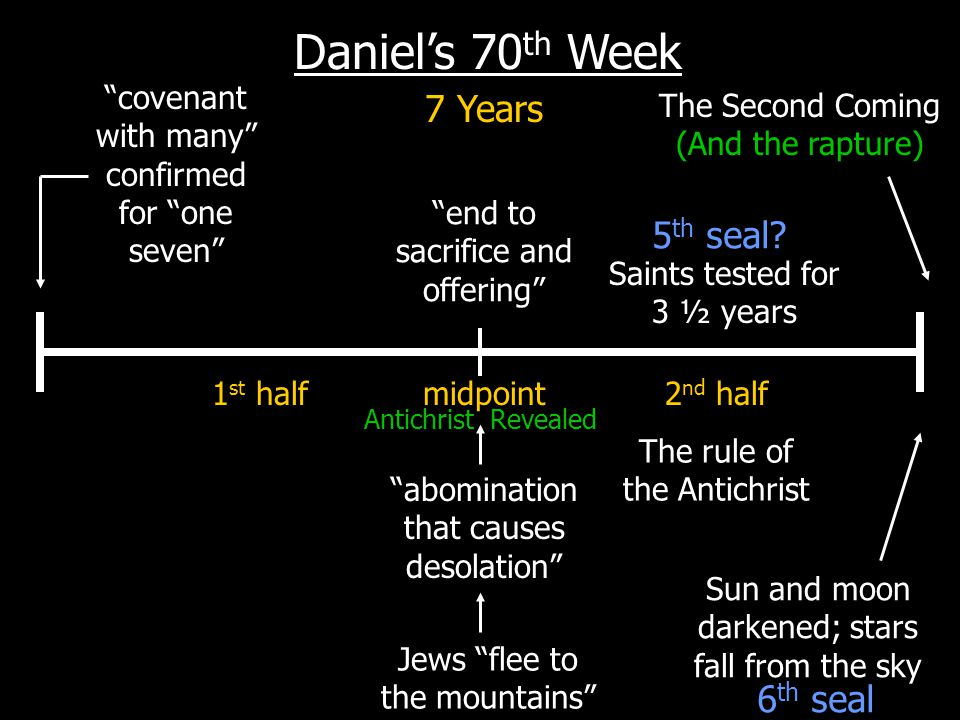7 Years Daniel's 70 th Week covenant with many confirmed for one seven end to sacrifice and offering abomination that causes desolation Saints tested for 3 ½ years (5th seal?) midpoint1 st half2 nd half The rule of the Antichrist Jews flee to the mountains Sun and moon darkened; stars fall from the sky 6 th seal The Two Witnesses 2 nd half Worship of the beast, The Second Coming (And the rapture) Antichrist Revealed