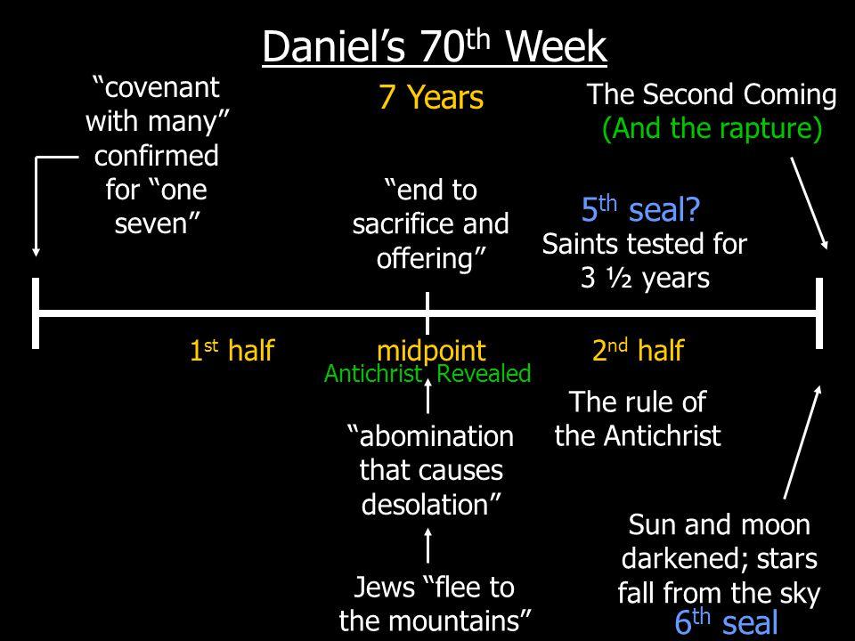 Luke 21:20-28 (parallel to Mat.
