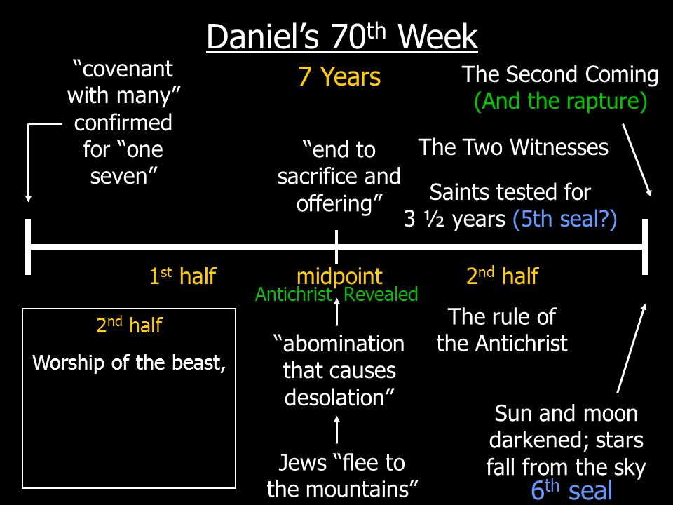 7 Years Daniel's 70 th Week covenant with many confirmed for one seven end to sacrifice and offering abomination that causes desolation Saints tested for 3 ½ years (5th seal ) midpoint1 st half2 nd half The rule of the Antichrist Jews flee to the mountains Sun and moon darkened; stars fall from the sky 6 th seal The Two Witnesses 2 nd half Worship of the beast, The Second Coming (And the rapture) Antichrist Revealed