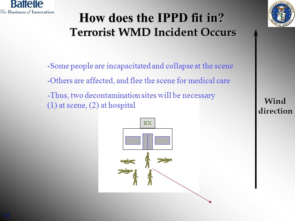 14 How does the IPPD fit in.