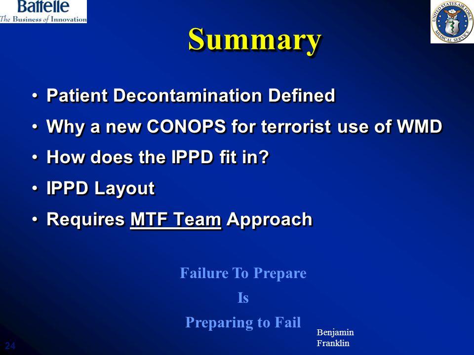 24 SummarySummary Patient Decontamination DefinedPatient Decontamination Defined Why a new CONOPS for terrorist use of WMDWhy a new CONOPS for terrori