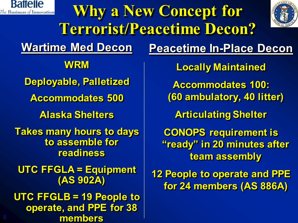 8 Why a New Concept for Terrorist/Peacetime Decon? Wartime Med Decon WRM Deployable, Palletized Accommodates 500 Alaska Shelters Takes many hours to d