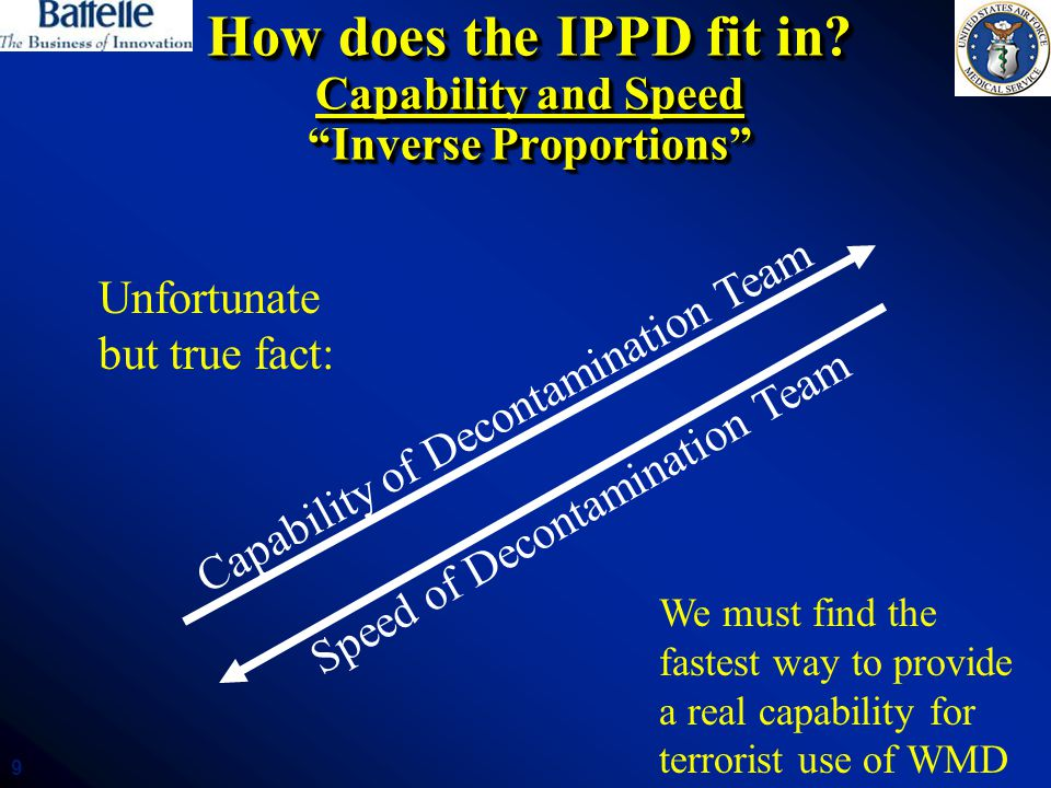 9 How does the IPPD fit in.