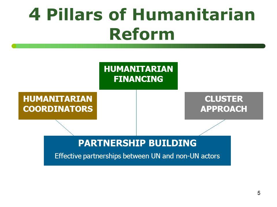 6 Pillar 1: Humanitarian Coordinators Effective leadership and coordination in humanitarian emergencies