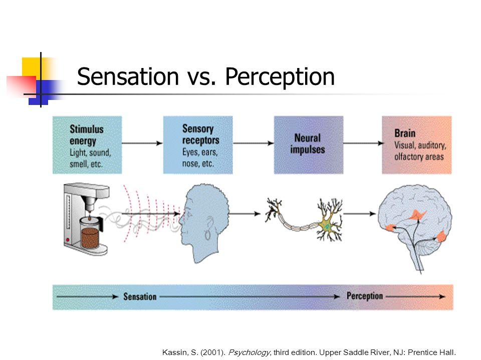Sensation vs. Perception Kassin, S. (2001). Psychology, third edition. Upper Saddle River, NJ: Prentice Hall.