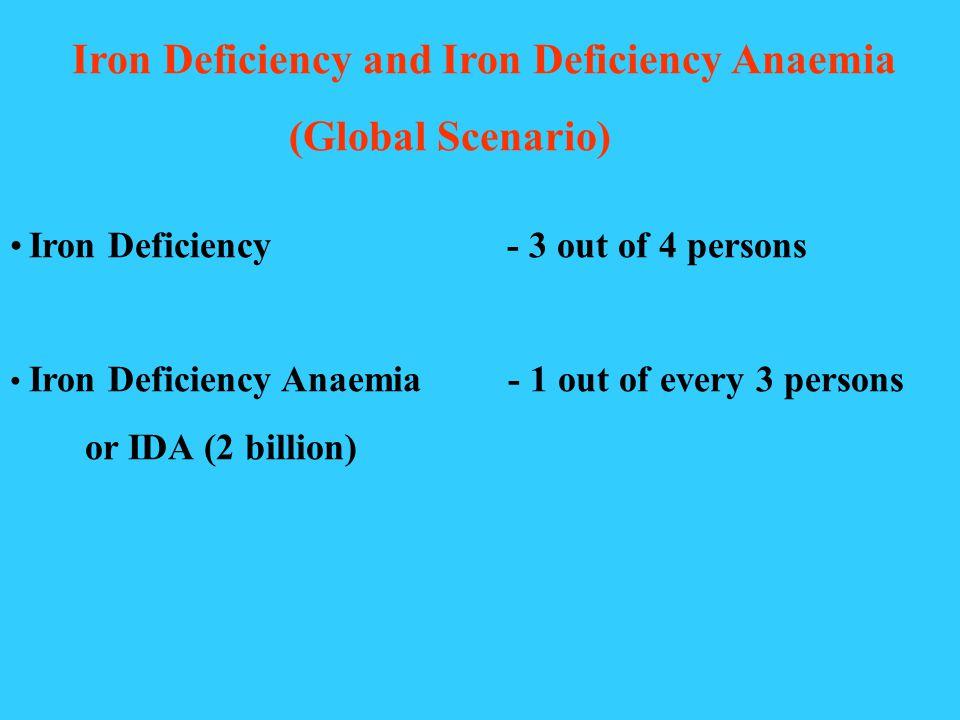 Anaemia Prevalence (%) in Adolescent Girls  Anaemia prevalence in developing countries Adolescent girls - 27% (6% in developed world) non pregnant women (WRA) 15-49 years - 43% pregnant women - 56%