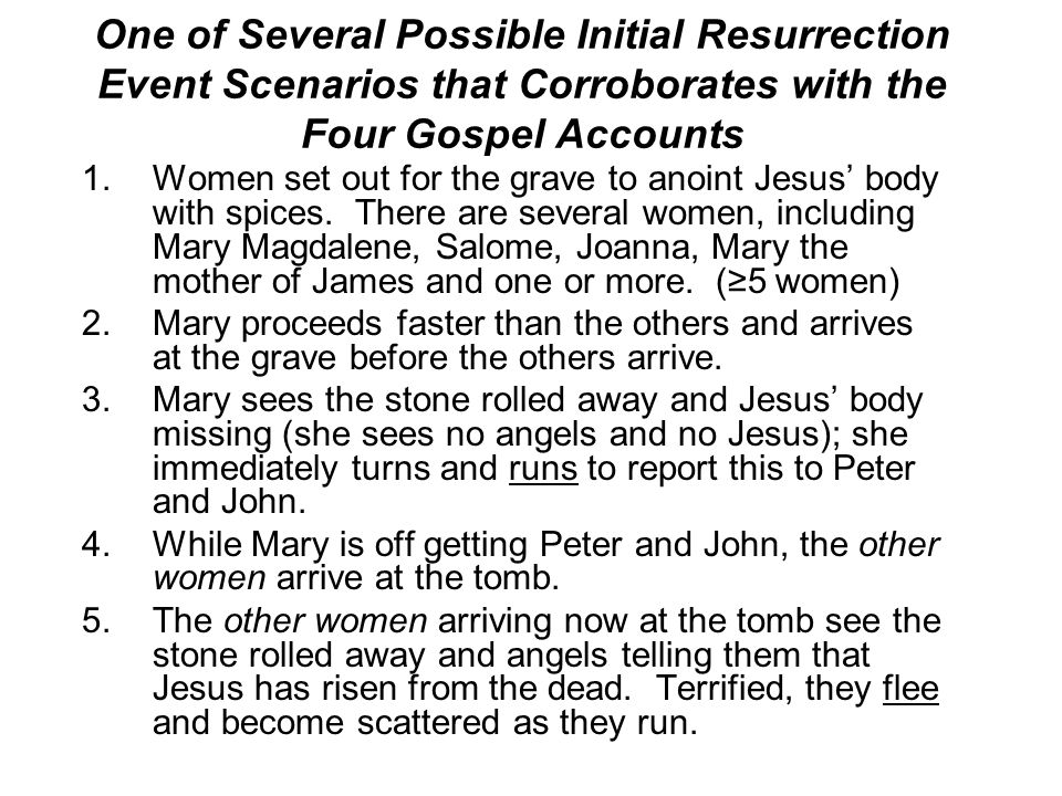 One of Several Possible Initial Resurrection Event Scenarios that Corroborates with the Four Gospel Accounts 1.Women set out for the grave to anoint Jesus' body with spices.