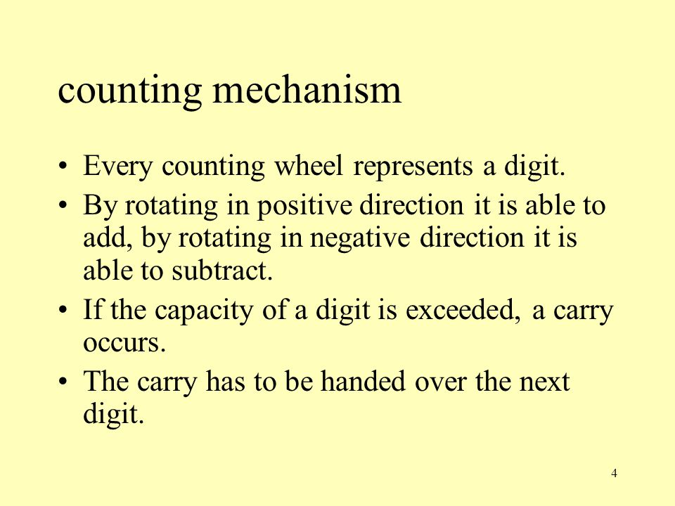 5 counting mechanism dealing with the carry between two digits S – lever Z i – toothed wheel