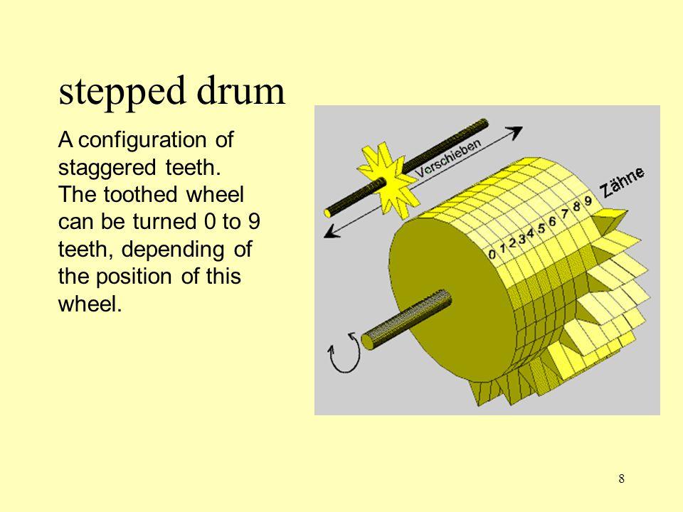 9 four basic operations performing machine by Leibniz