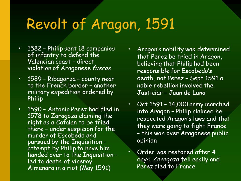Aragon's place in the empire What limitations were there on Philip's freedom to act in Aragon .