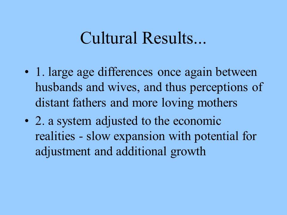 Cultural Results... 1.