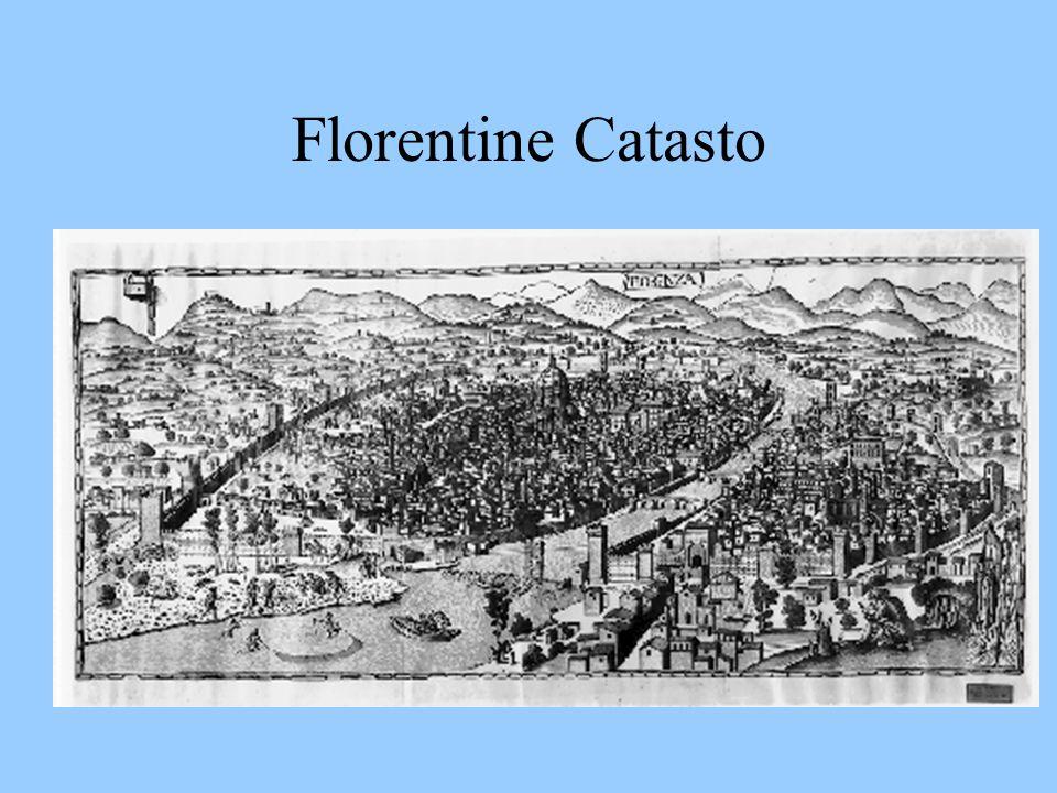 Florentine Catasto