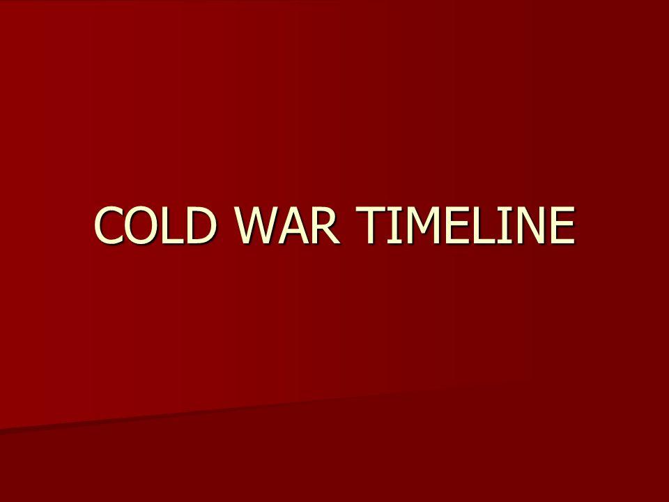 The Berlin Blockade 1945- 1949