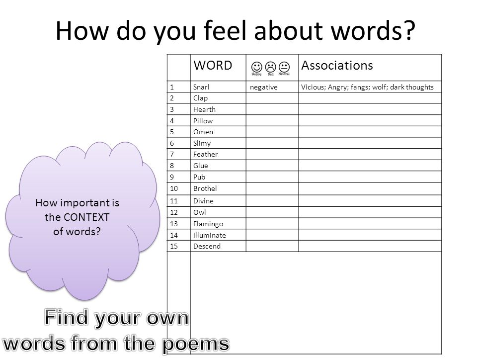 How do you feel about words? WORDAssociations 1Snarl negativeVicious; Angry; fangs; wolf; dark thoughts 2Clap 3Hearth 4Pillow 5Omen 6Slimy 7Feather 8G