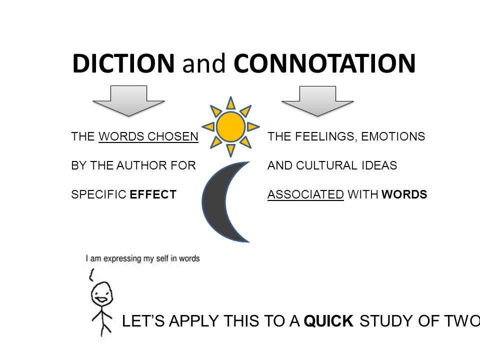 DICTION and CONNOTATION LET'S APPLY THIS TO A QUICK STUDY OF TWO POEMS: THE WORDS CHOSEN BY THE AUTHOR FOR SPECIFIC EFFECT THE FEELINGS, EMOTIONS AND