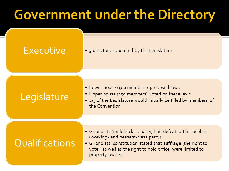 5 directors appointed by the Legislature Executive Lower house (500 members) proposed laws Upper house (250 members) voted on these laws 2/3 of the Le