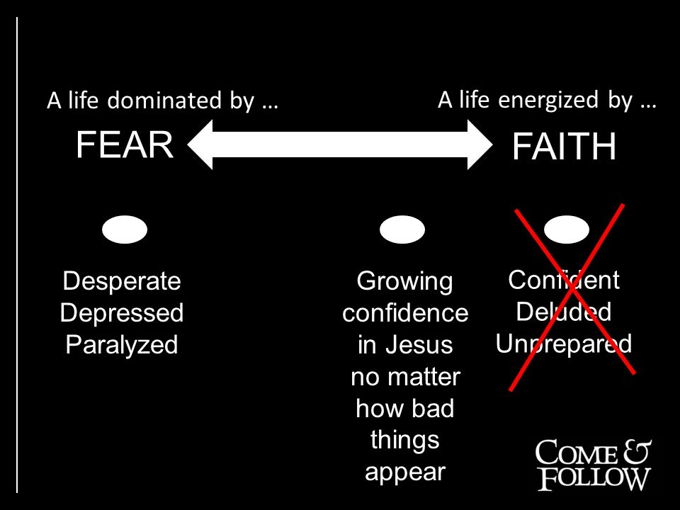 FEAR FAITH Desperate Depressed Paralyzed Confident Deluded Unprepared Growing confidence in Jesus no matter how bad things appear A life dominated by … A life energized by …
