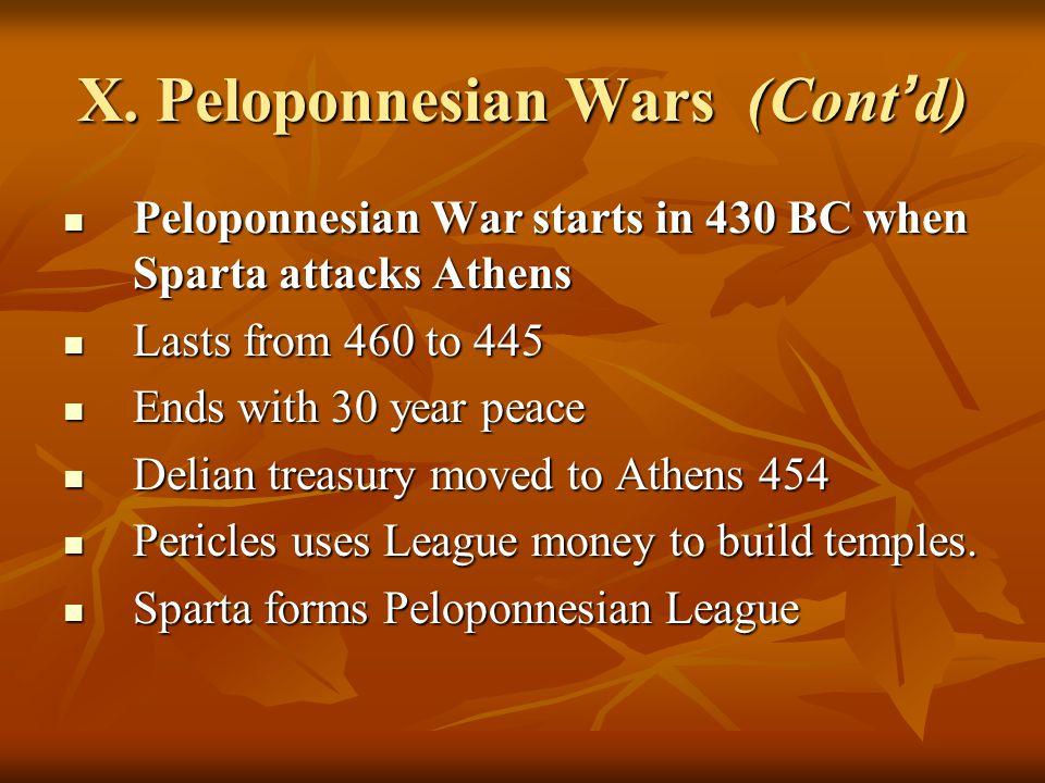 Athenian Empire Athenian Empire Persian Fleets defeated Persian Fleets defeated Aegean Greeks liberated Aegean Greeks liberated Athens won ' t allow some to leave League.