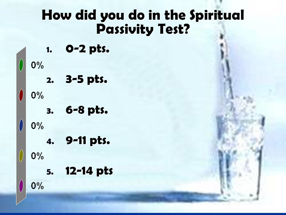 How did you do in the Spiritual Passivity Test. 1.