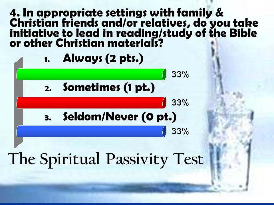 4. In appropriate settings with family & Christian friends and/or relatives, do you take initiative to lead in reading/study of the Bible or other Chr