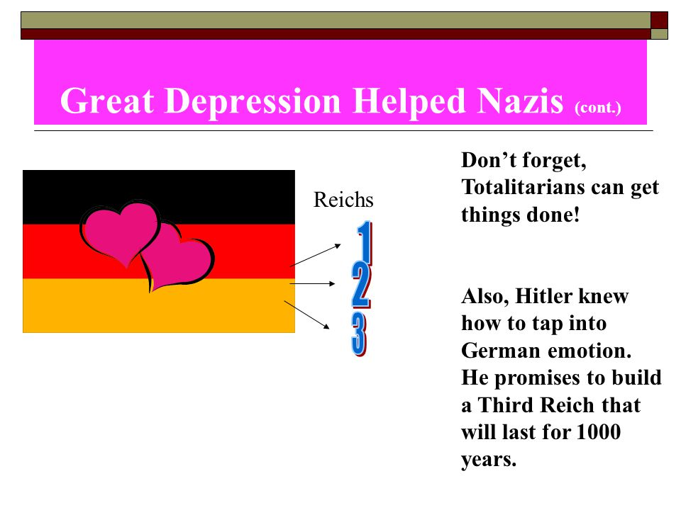Great Depression Helped Nazis (cont.) Don't forget, Totalitarians can get things done.