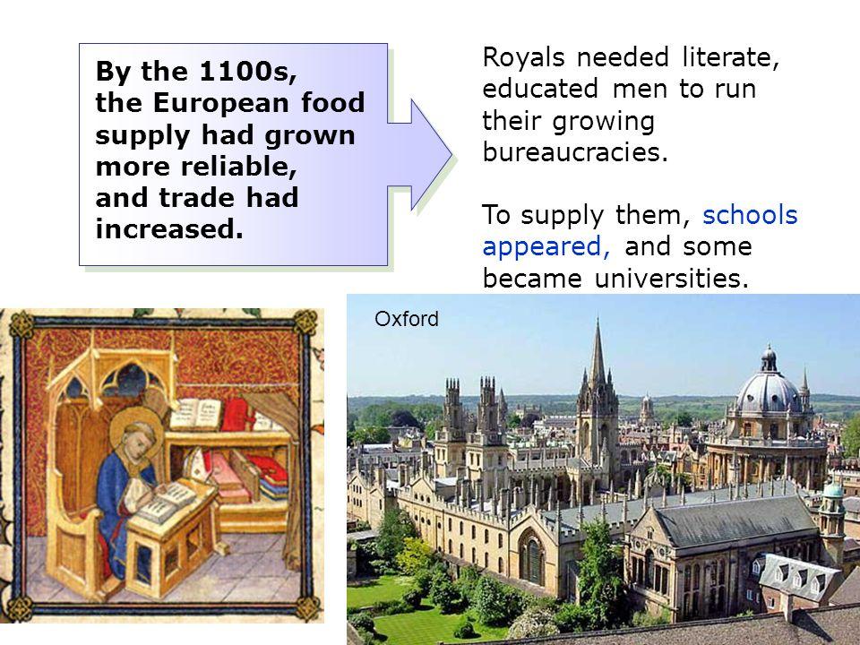 By the 1100s, the European food supply had grown more reliable, and trade had increased.