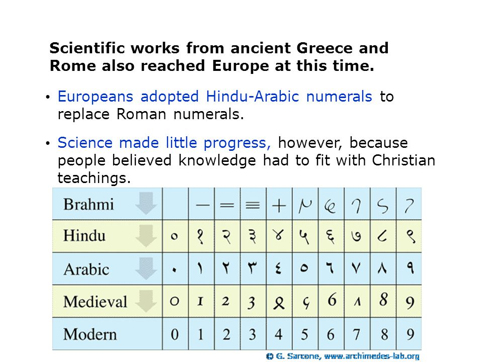 Scientific works from ancient Greece and Rome also reached Europe at this time.
