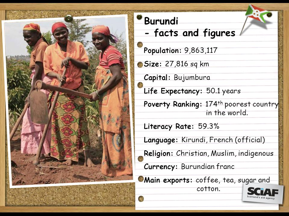 BIG ISSUES - CONFLICT & PEACEBUILDING Burundi has gone through years of conflict and suffering.
