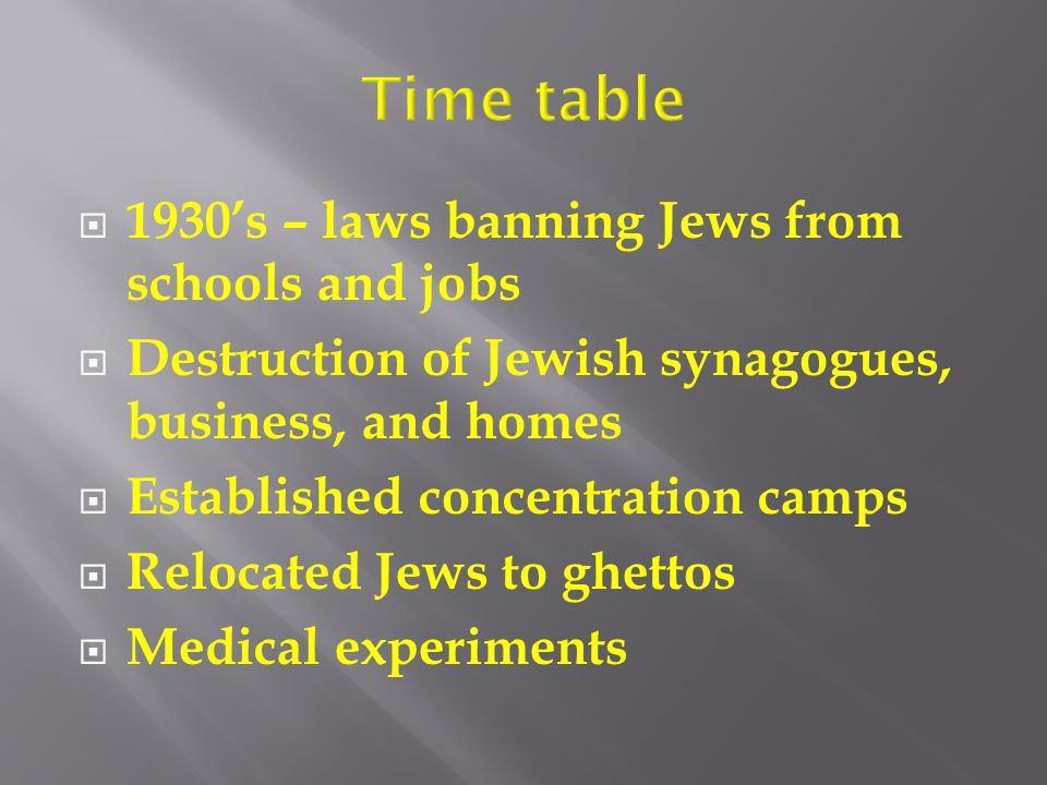  1930's – laws banning Jews from schools and jobs  Destruction of Jewish synagogues, business, and homes  Established concentration camps  Relocated Jews to ghettos  Medical experiments