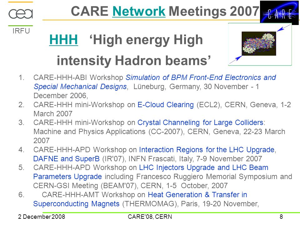 IRFU 2 December 2008CARE'08, CERN8 CARE Network Meetings 2007Network HHHHHH 'High energy High intensity Hadron beams' 1.CARE-HHH-ABI Workshop Simulati