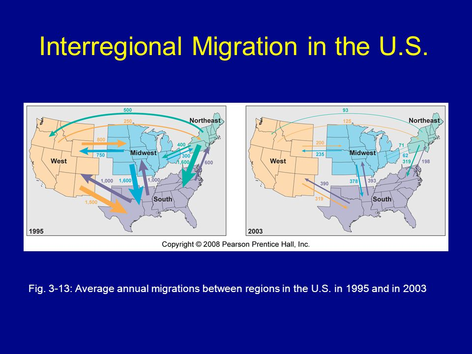 Interregional Migration in the U.S. Fig. 3-13: Average annual migrations between regions in the U.S. in 1995 and in 2003