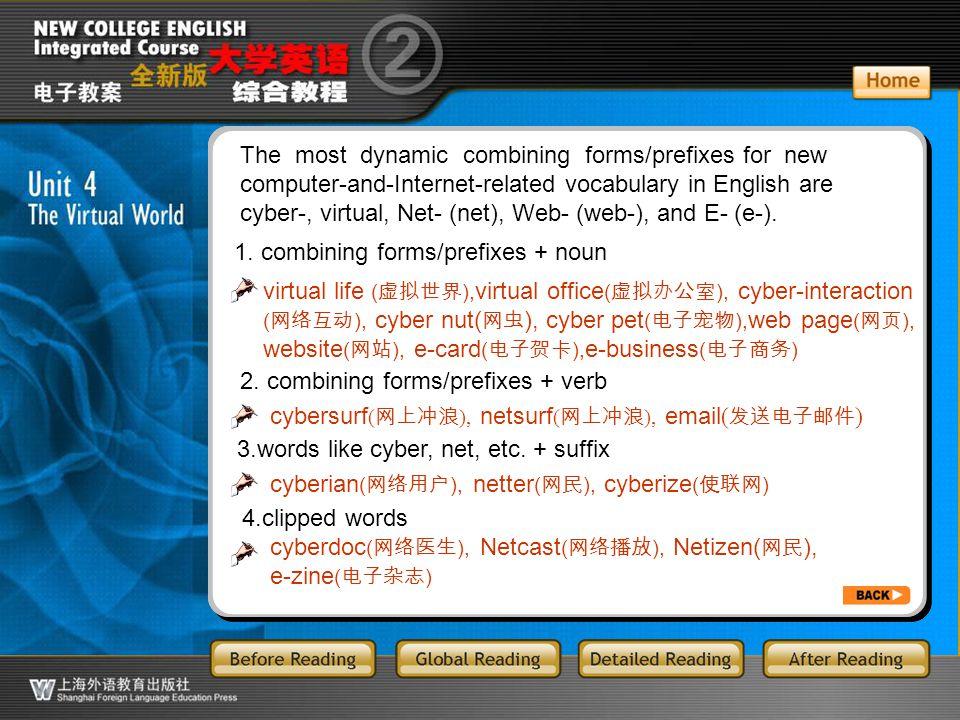 BR3.1 Some Famous Websites www.sohu.com www.elong.com www.sina.com.cn