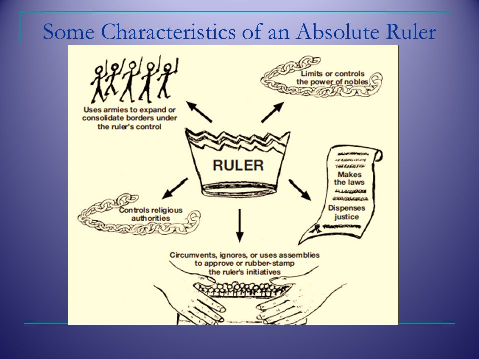 Some Characteristics of an Absolute Ruler