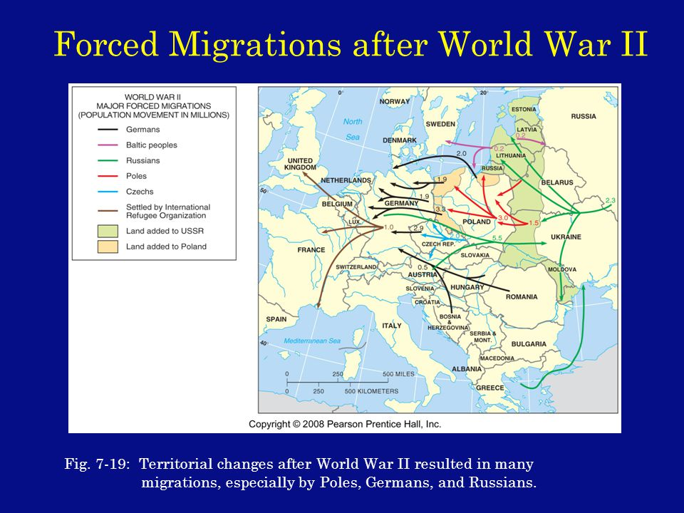 Forced Migrations after World War II Fig.