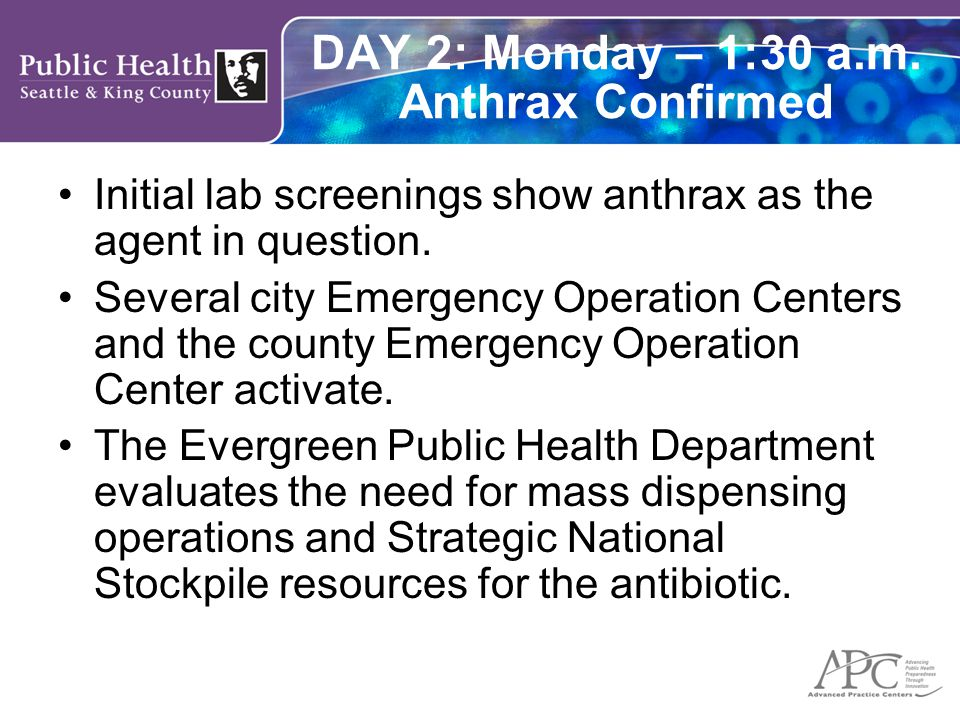 DAY 2: Monday – 1:30 a.m. Anthrax Confirmed Initial lab screenings show anthrax as the agent in question. Several city Emergency Operation Centers and