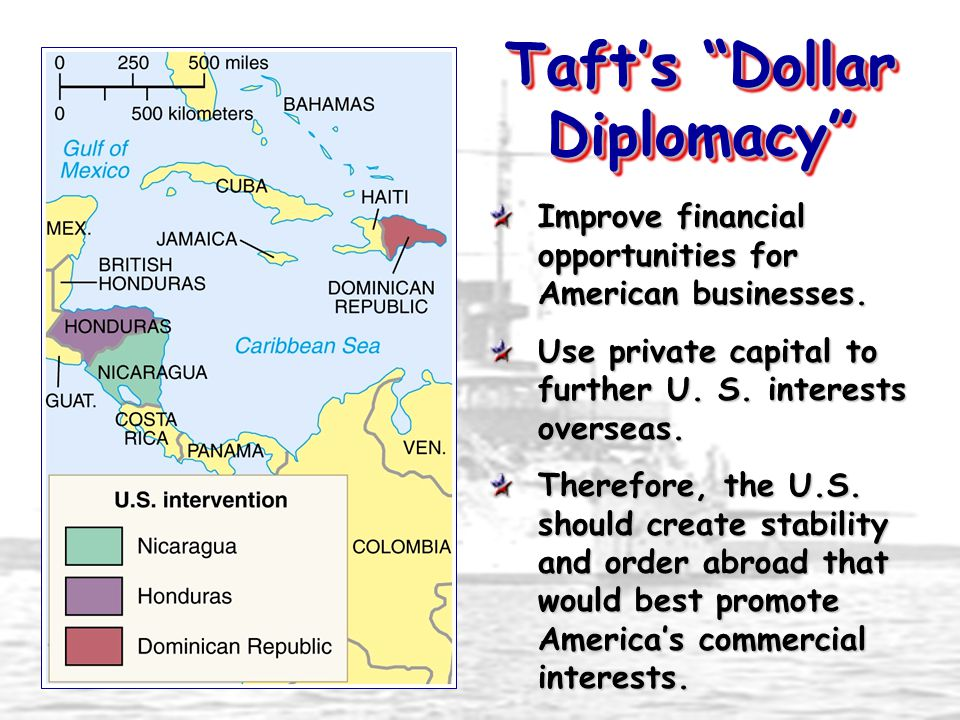 Taft's Dollar Diplomacy Improve financial opportunities for American businesses.