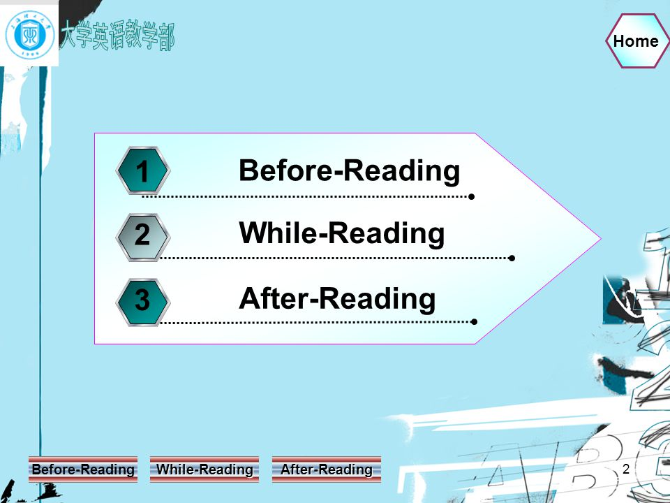 Home Before-Reading While-Reading After-Reading 2 Before-Reading 1 While-Reading 2 After-Reading 3