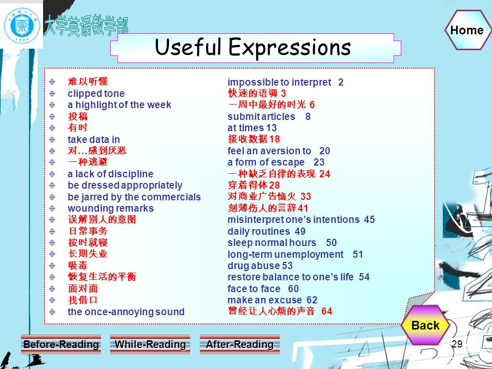 Home Before-Reading While-Reading After-Reading 29 Useful Expressions 难以听懂 clipped tone a highlight of the week 投稿 有时 take data in 对 … 感到厌恶 一种逃避 a lack of discipline be dressed appropriately be jarred by the commercials wounding remarks 误解别人的意图 日常事务 按时就寝 长期失业 吸毒 恢复生活的平衡 面对面 找借口 the once-annoying sound impossible to interpret 2 快速的语调 3 一周中最好的时光 6 submit articles 8 at times 13 接收数据 18 feel an aversion to 20 a form of escape 23 一种缺乏自律的表现 24 穿着得体 28 对商业广告恼火 33 刻薄伤人的言辞 41 misinterpret one's intentions 45 daily routines 49 sleep normal hours 50 long-term unemployment 51 drug abuse 53 restore balance to one's life 54 face to face 60 make an excuse 62 曾经让人心烦的声音 64 Back