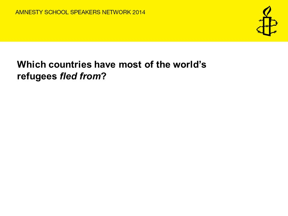 Which countries have most of the world's refugees fled from