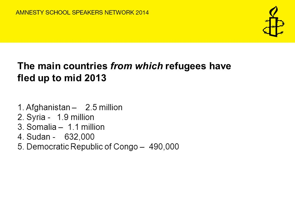 The main countries from which refugees have fled up to mid 2013 1.
