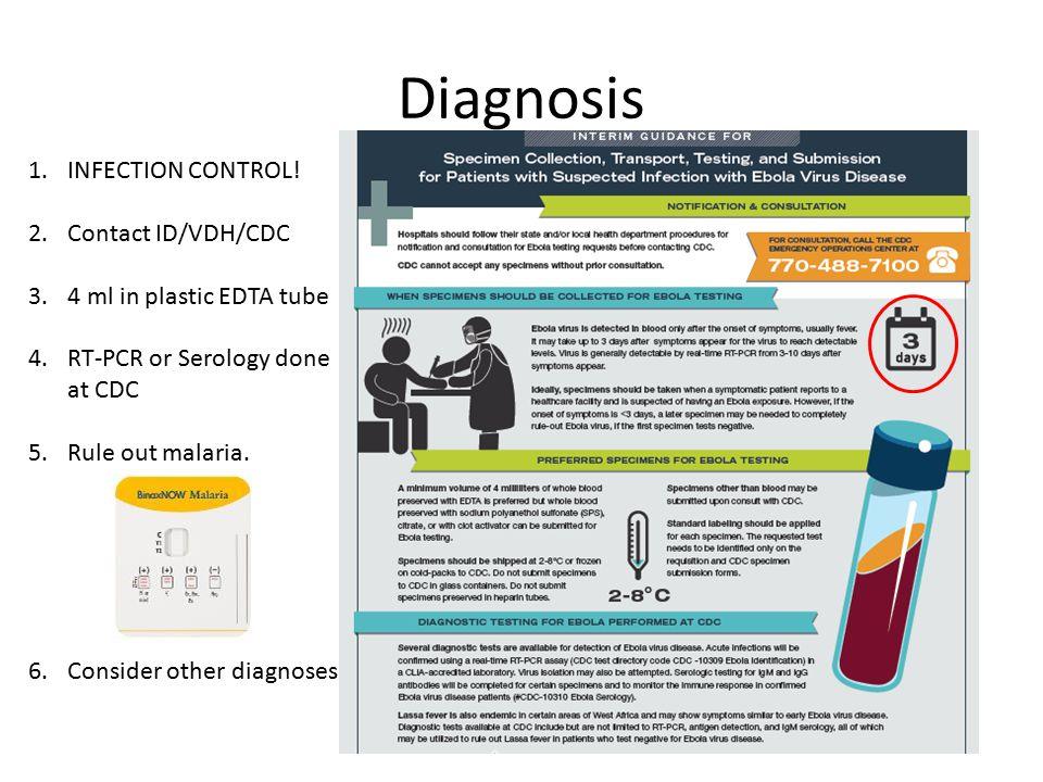Diagnosis 1.INFECTION CONTROL.