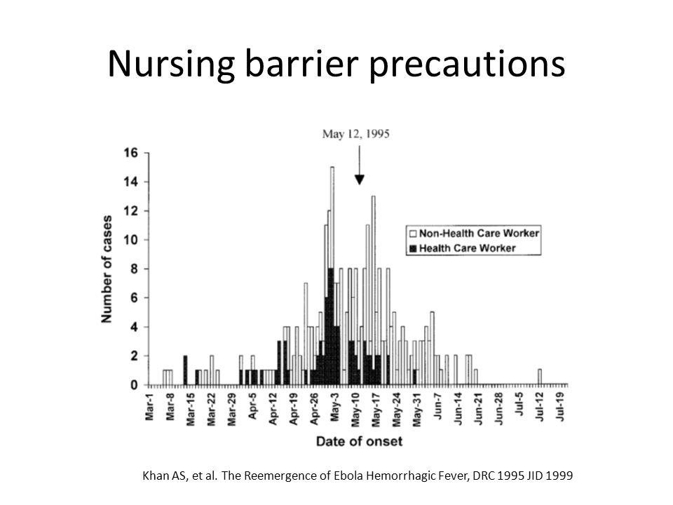 Nursing barrier precautions Khan AS, et al.