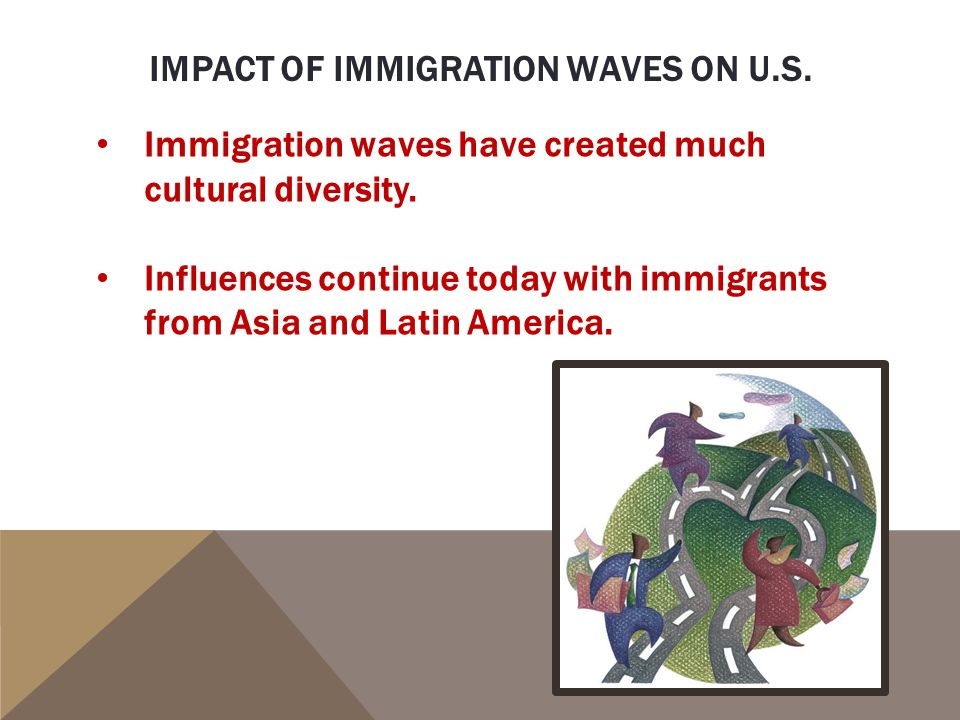 IMPACT OF IMMIGRATION WAVES ON U.S.Immigration waves have created much cultural diversity.