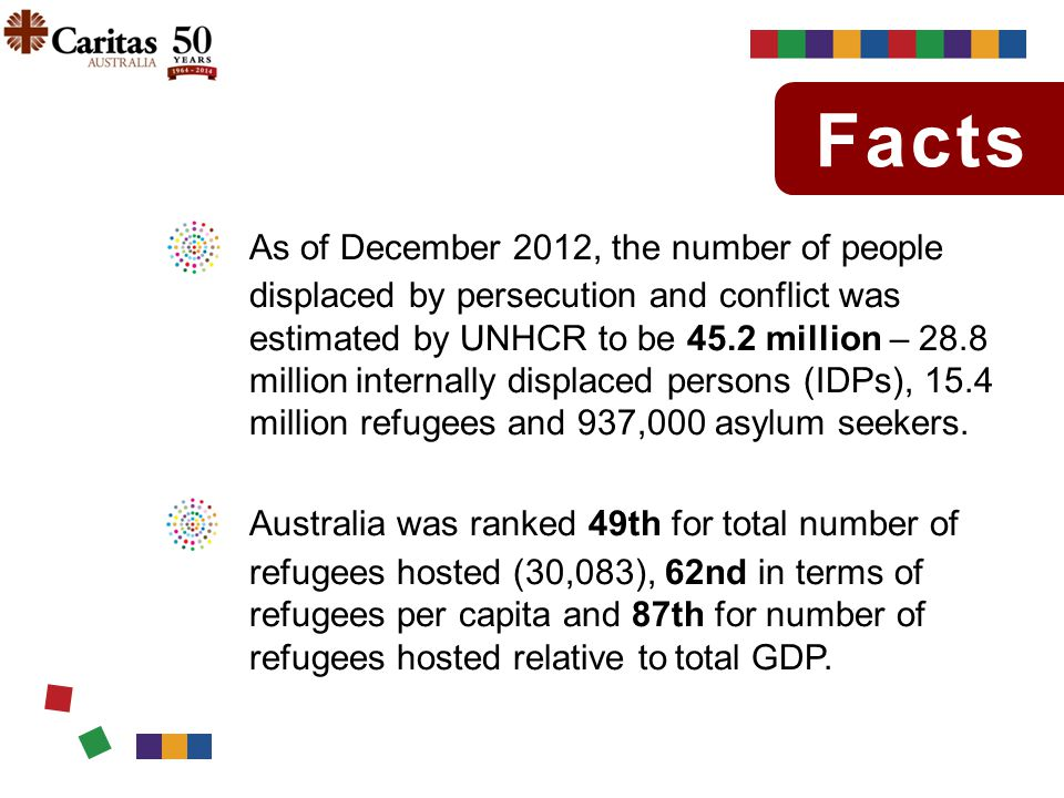 As of December 2012, the number of people displaced by persecution and conflict was estimated by UNHCR to be 45.2 million – 28.8 millioninternally dis